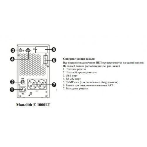 Купить ИБП ELTENA (INELT) Monolith E 1000LT-12V
